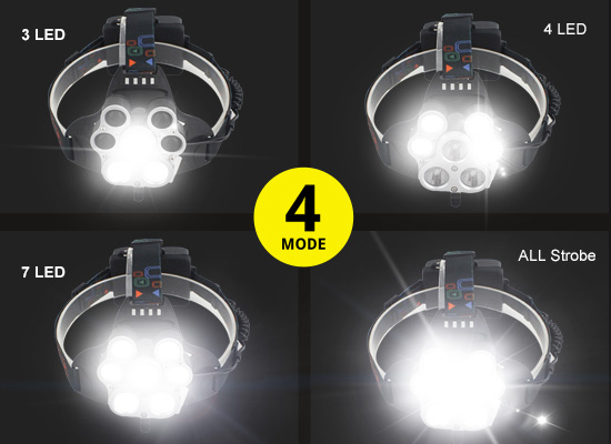 Dimmable 7-LED Super-Bright Light Source